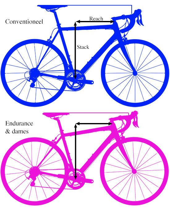 endurance-heren-dames-racefiets