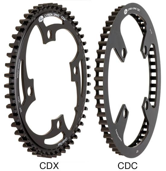 cdc&cdx-01